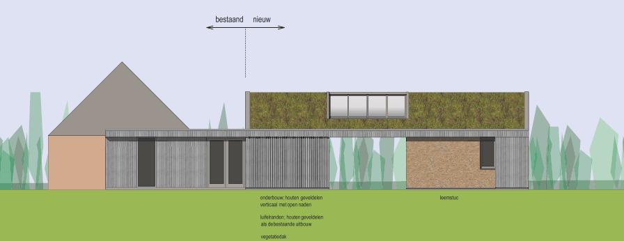 Het ontwerp van de werkplaats