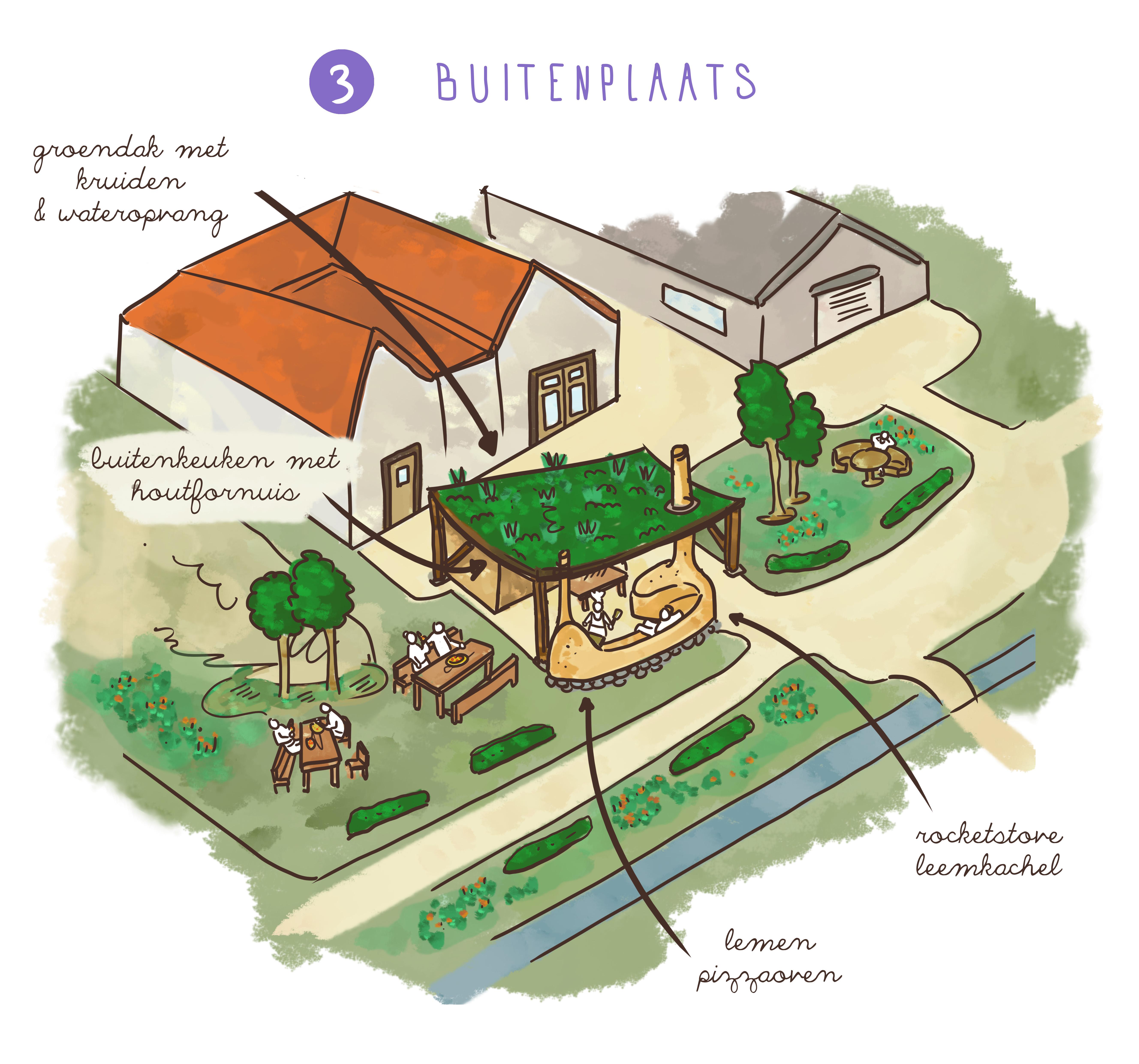 Aanwezig en deels in aanbouw - Illustratie door Sylvia Machgeels / http://sylviamachgeels.nl